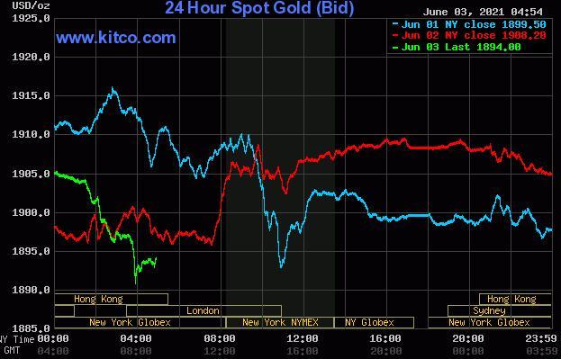 黄金白银在价格上涨趋势中出现正常的修正性停顿