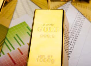 每日基本面黄金价格预测